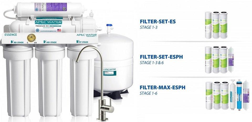 best under sink home water RO system