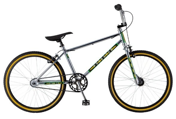 Top 10 Best BMX Bikes in the USA