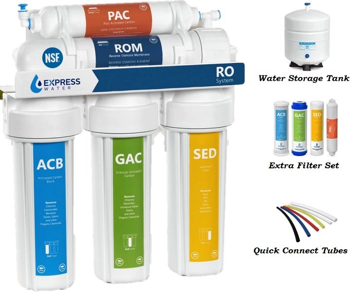 10 Best Water Filters for the Home in The USA