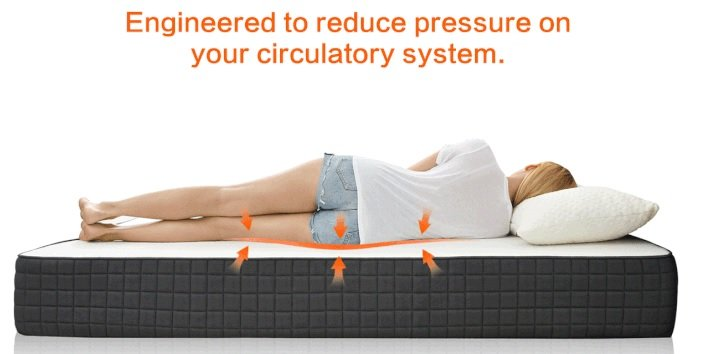 The best mattress for low back pain